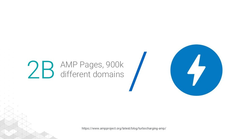 / 2B AMP Pages, 900k different domains https://...