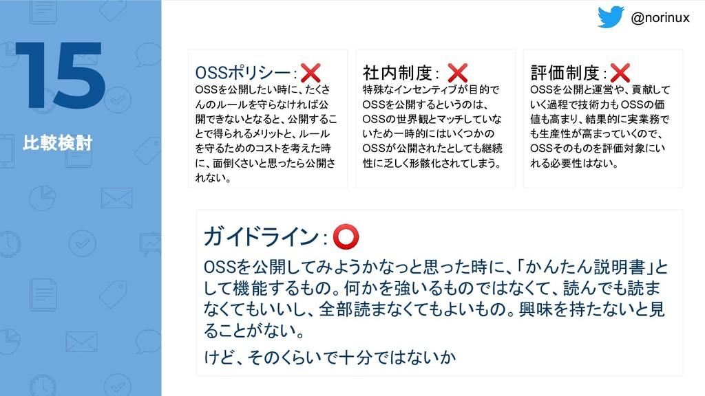 @norinux @norinux 比較検討 OSSポリシー:❌ OSSを公開したい時に、たく...