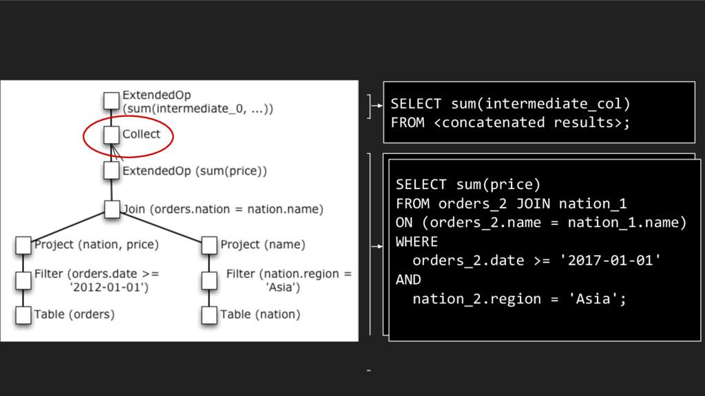 SELECT sum(intermediate_col) FROM <concatenated...