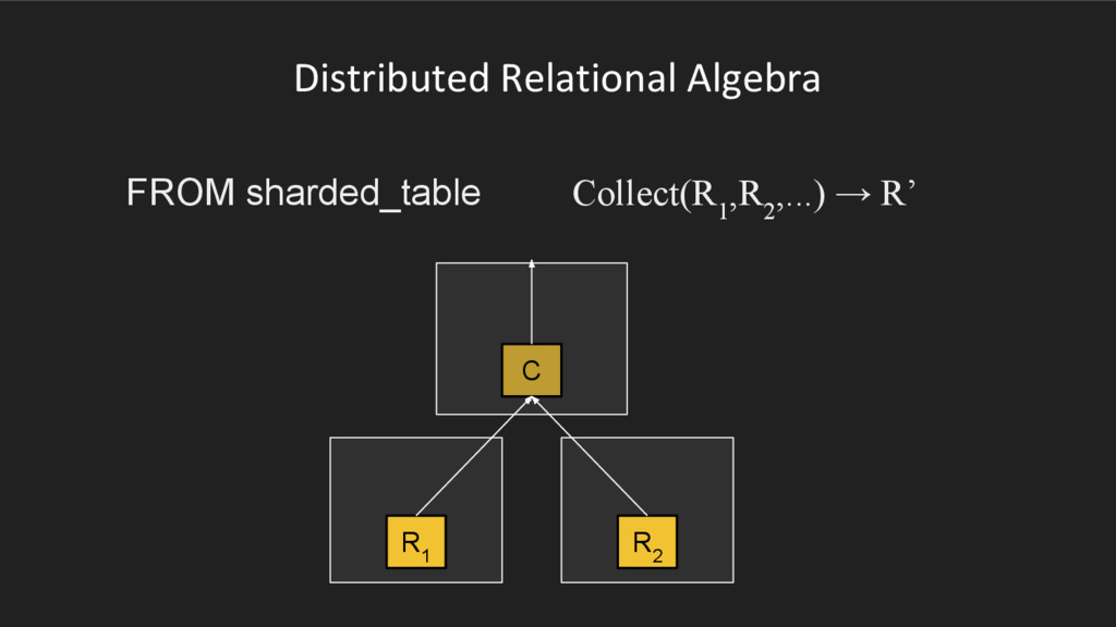 FROM sharded_table Collect(R 1 ,R 2 ,...) → R' ...