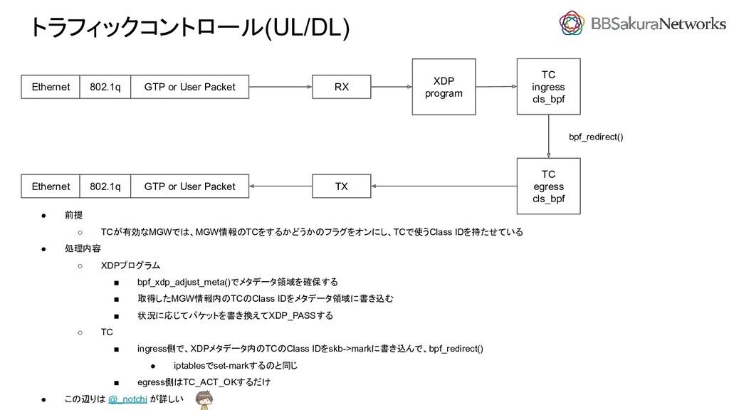 トラフィックコントロール(UL/DL) ● 前提 ○ TCが有効なMGWでは、MGW情報のTC...