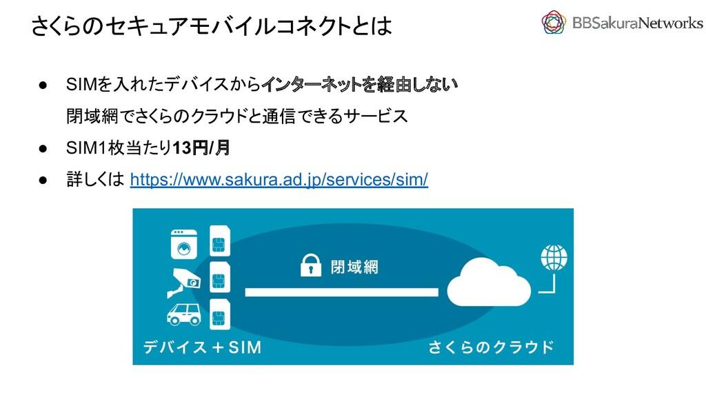 さくらのセキュアモバイルコネクトとは ● SIMを入れたデバイスからインターネットを経由しない...