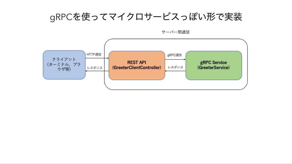 gRPC を使ってマイクロサービスっぽい形で実装