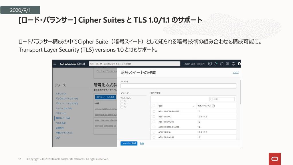 ロードバランサー構成の中でCipher Suite(暗号スイート)として知られる暗号技術の組み...