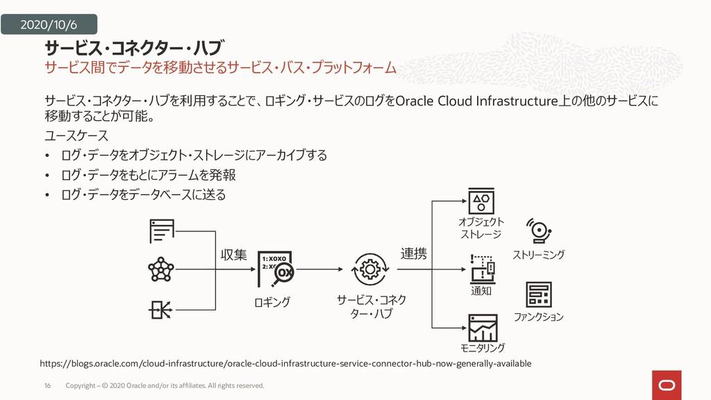 サービス間でデータを移動させるサービス・バス・プラットフォーム サービス・コネクター・ハブを利...