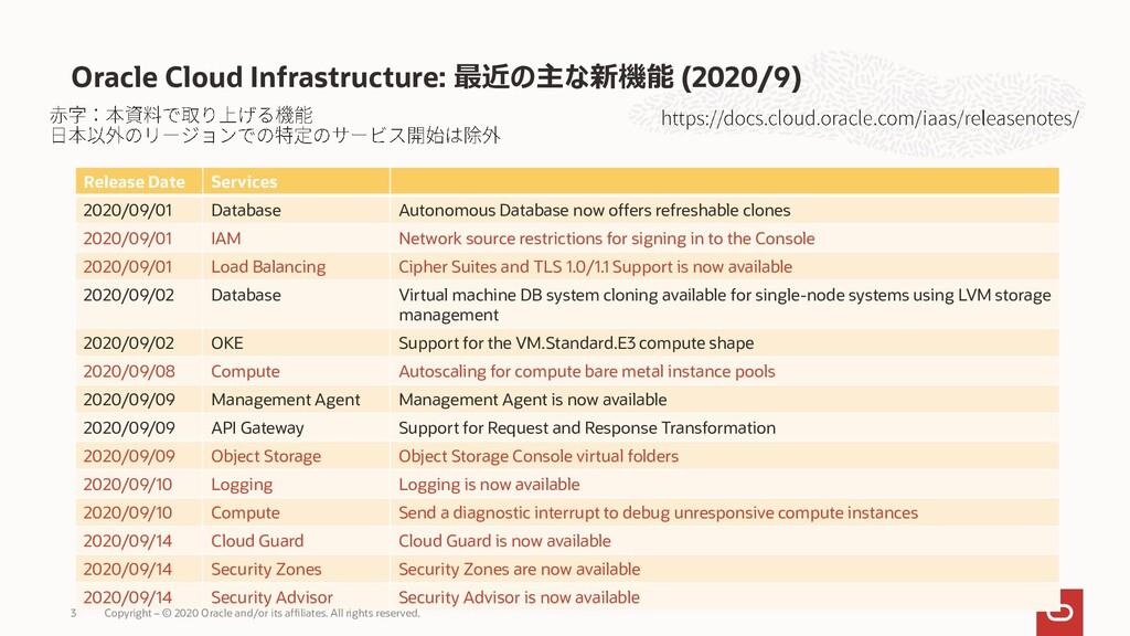 Oracle Cloud Infrastructure: 最近の主な新機能 (2020/9) ...