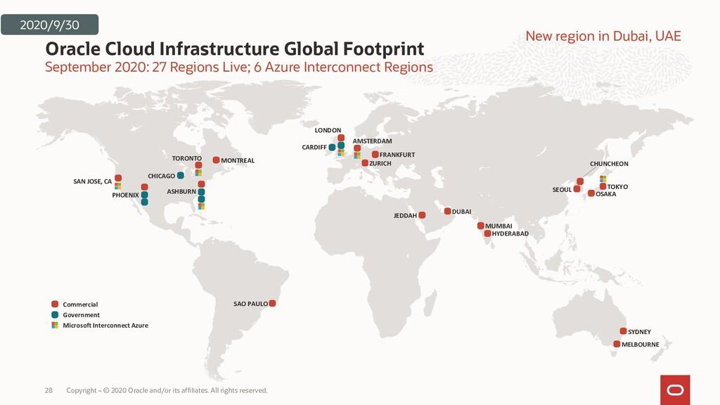 Oracle Cloud Infrastructure Global Footprint SA...