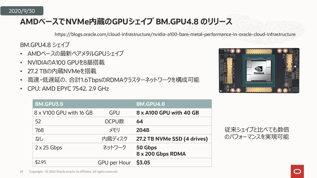 BM.GPU4.8 シェイプ • AMDベースの最新ベアメタルGPUシェイプ • NVIDIA...