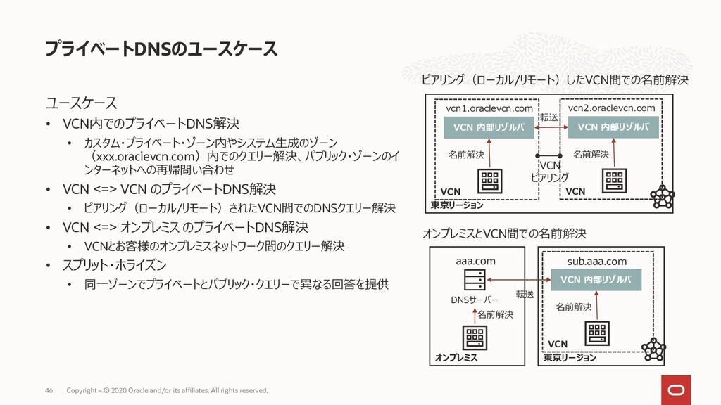 ユースケース • VCN内でのプライベートDNS解決 • カスタム・プライベート・ゾーン内やシ...
