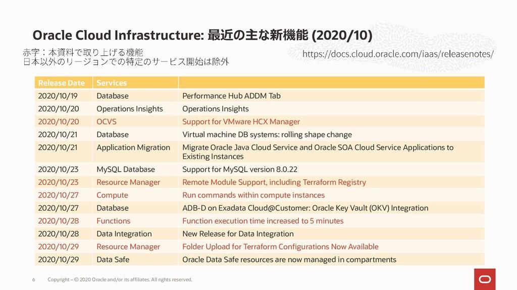 Oracle Cloud Infrastructure: 最近の主な新機能 (2020/10)...