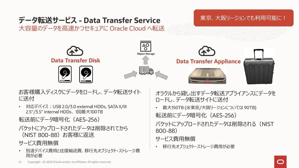 データ転送サービス - Data Transfer Service 大容量のデータを高速かつセ...
