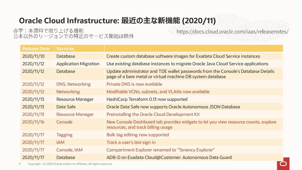 Oracle Cloud Infrastructure: 最近の主な新機能 (2020/11)...