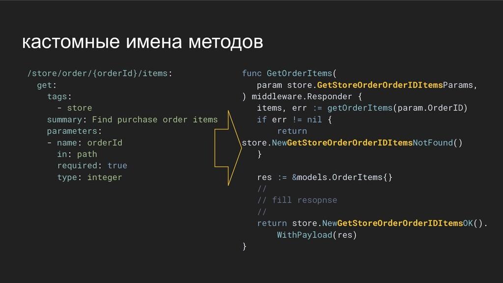 кастомные имена методов /store/order/{orderId}/...