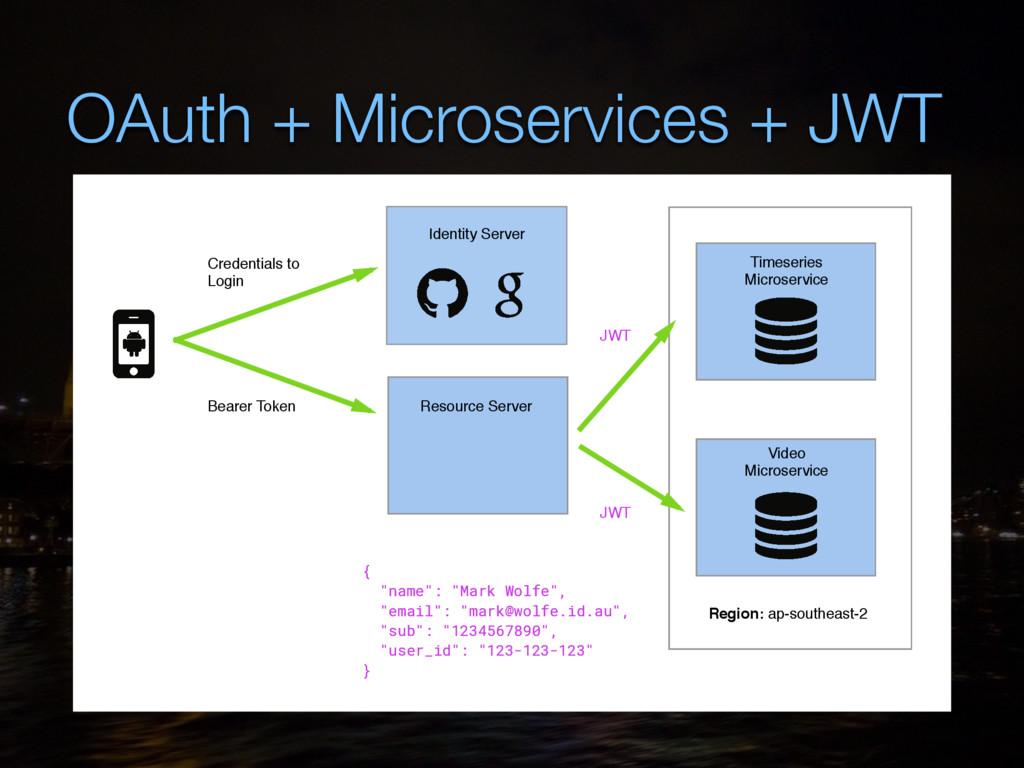 OAuth + Microservices + JWT Region: ap-southeas...