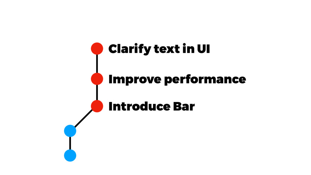 Introduce Foo Clarify text in UI Improve perfor...