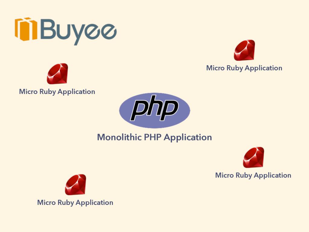 Monolithic PHP Application Micro Ruby Applicati...