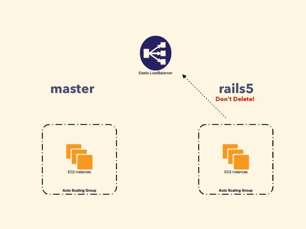 master rails5 Don't Delete!