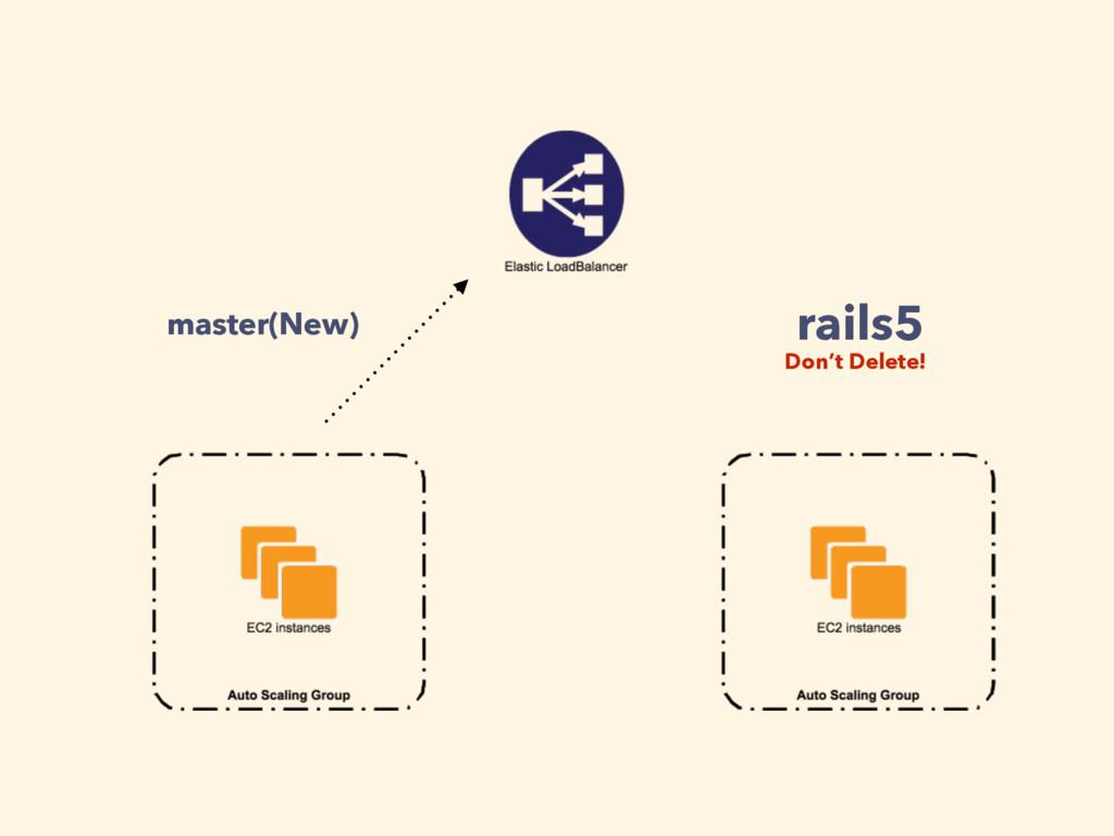 master(New) rails5 Don't Delete!