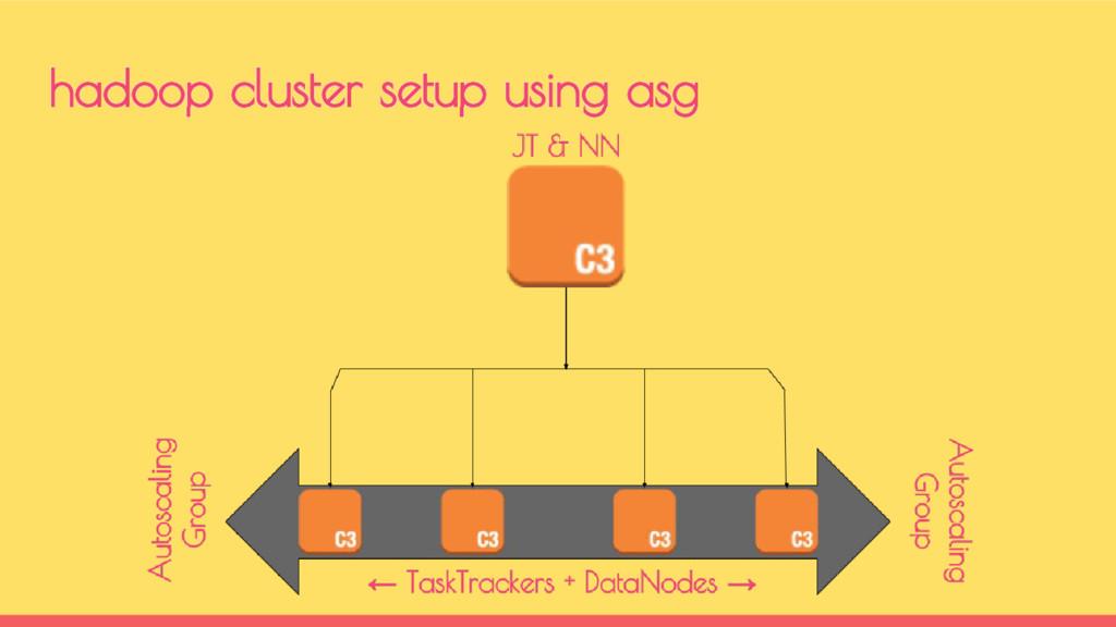 hadoop cluster setup using asg