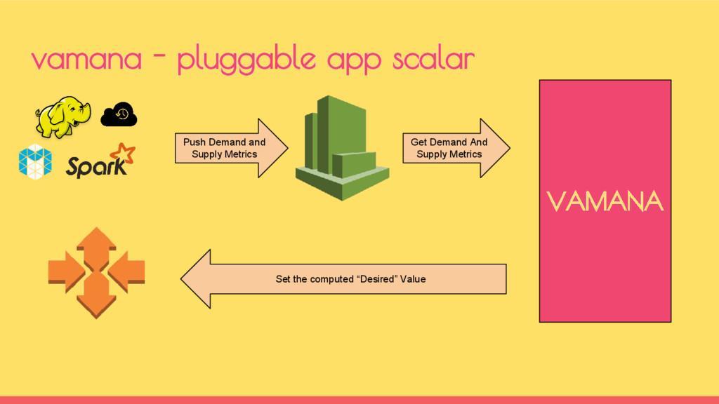 vamana - pluggable app scalar Push Demand and S...