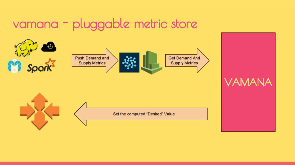 vamana - pluggable metric store Push Demand and...