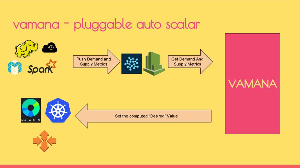 vamana - pluggable auto scalar Push Demand and ...