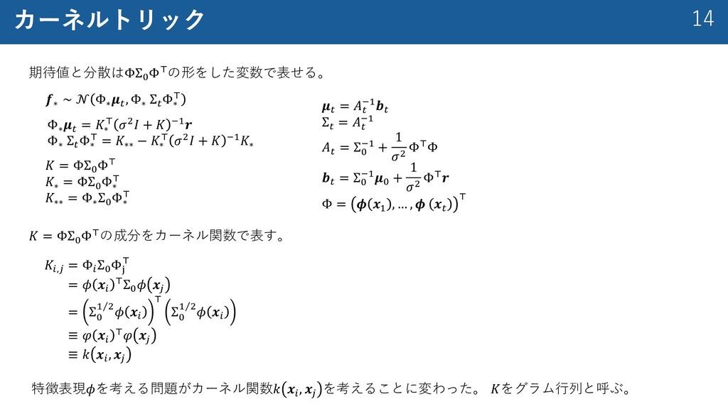 14 カーネルトリック 期待値と分散はΦΣ+ Φ)の形をした変数で表せる。 𝒇∗ ∼ 𝒩 Φ∗...