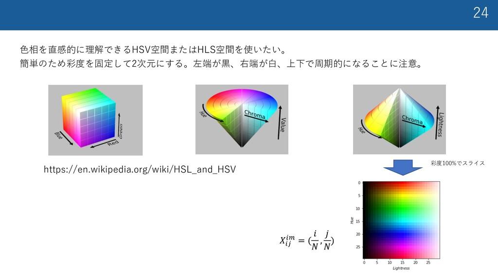 24 ⾊相を直感的に理解できるHSV空間またはHLS空間を使いたい。 簡単のため彩度を固定して...