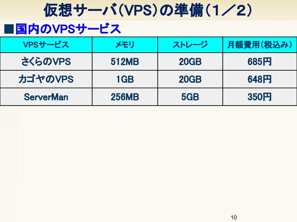 仮想サーバ(VPS)の準備(1/2) 10 VPSサービス メモリ ストレージ 月額費...