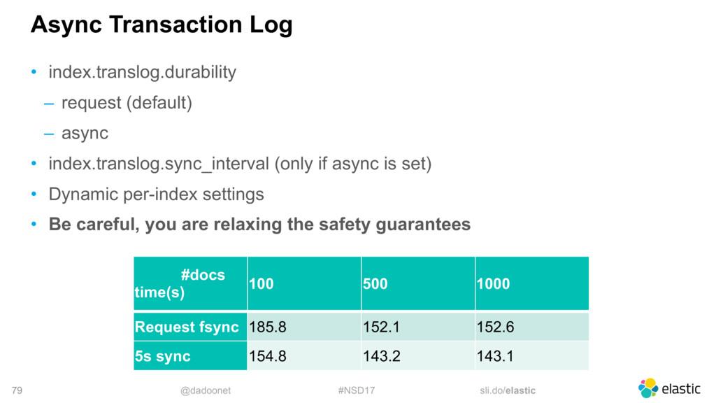 @dadoonet #NSD17 sli.do/elastic 79 Async Transa...