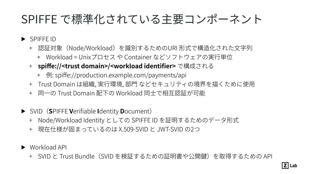 SPIFFE で標準化されている主要コンポーネント ▶ SPIFFE ID + 認証対象(No...