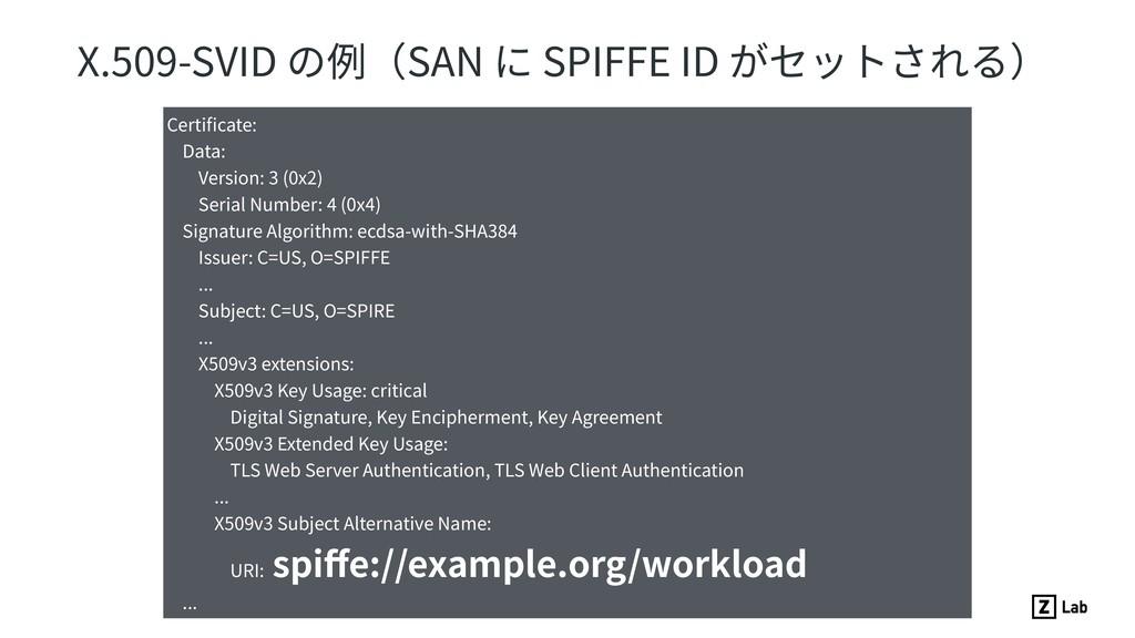 X.509-SVID の例(SAN に SPIFFE ID がセットされる) Certifica...
