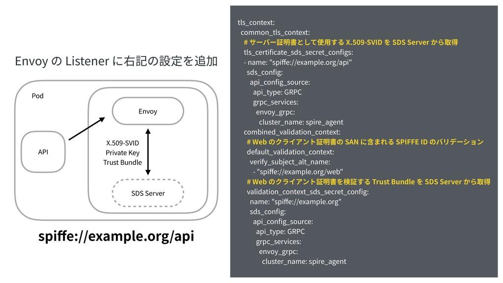 Envoy の Listener に右記の設定を追加 tls_context: common_...