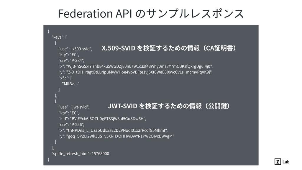 "Federation API のサンプルレスポンス { ""keys"": [ { ""use"": ..."