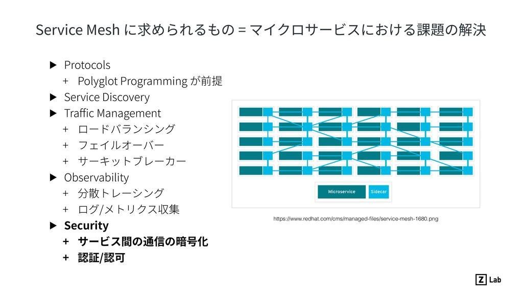 ▶ Protocols + Polyglot Programming が前提 ▶ Servic...