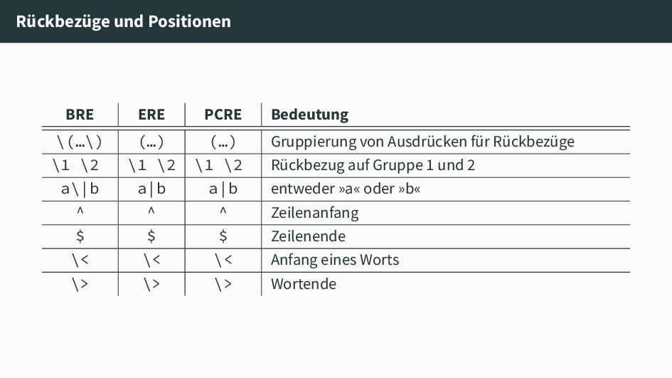Rückbezüge und Positionen BRE ERE PCRE Bedeutun...