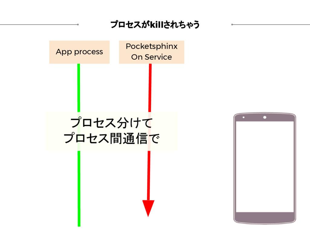 プロセスがkillされちゃう Pocketsphinx On Service App proc...