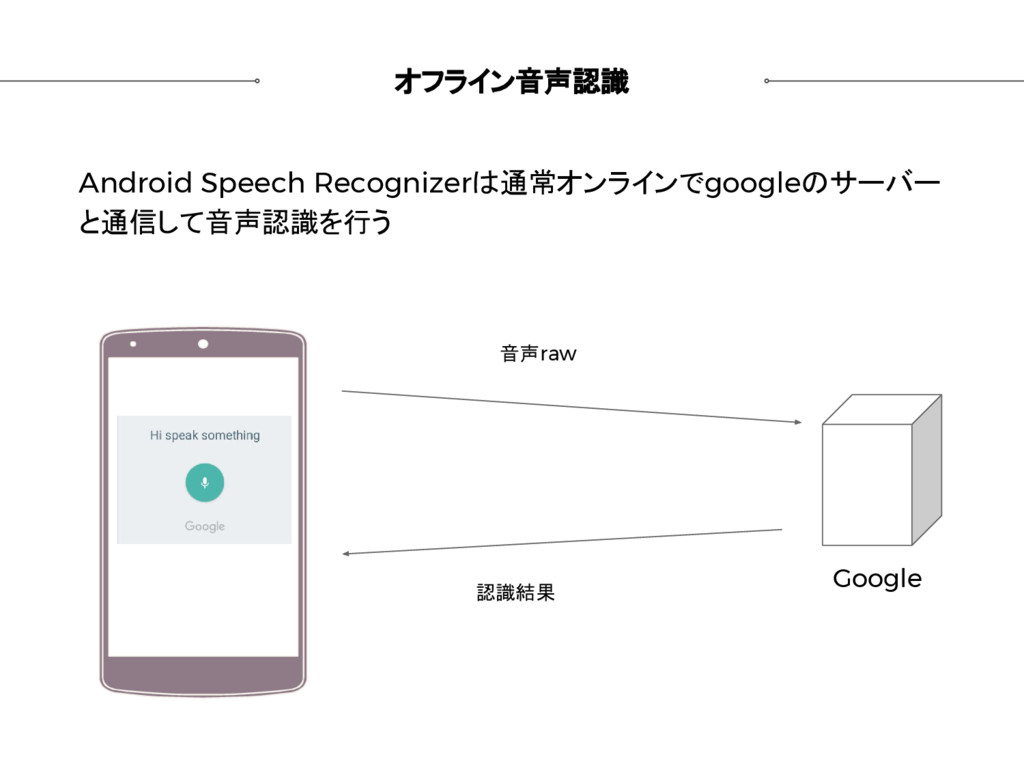 オフライン音声認識 Android Speech Recognizerは通常オンラインでgoo...