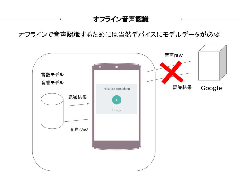 オフライン音声認識 オフラインで音声認識するためには当然デバイスにモデルデータが必要 Goog...