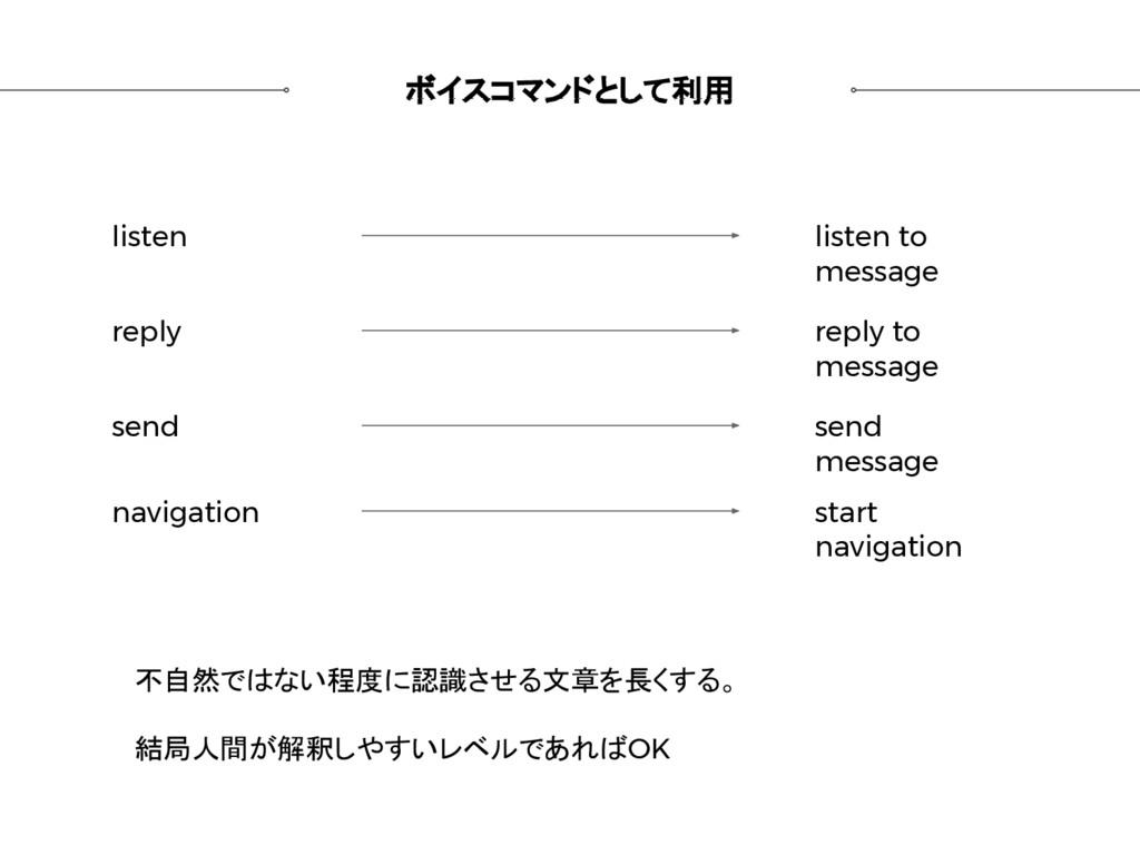 ボイスコマンドとして利用 listen listen to message reply rep...