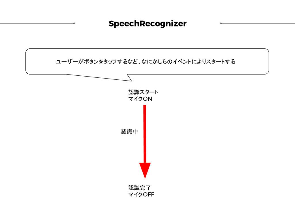SpeechRecognizer 認識スタート マイクON 認識完了 マイクOFF 認識中 ユ...