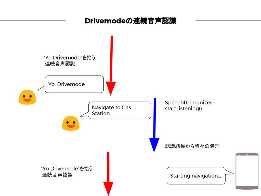 "Drivemodeの連続音声認識 ""Yo Drivemode""を拾う 連続音声認識 Speec..."