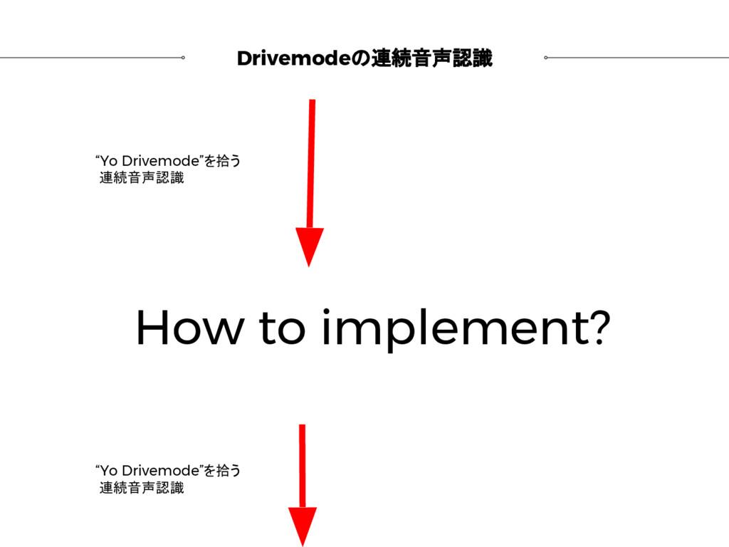 """Drivemodeの連続音声認識 """"Yo Drivemode""""を拾う 連続音声認識 """"Yo D..."""