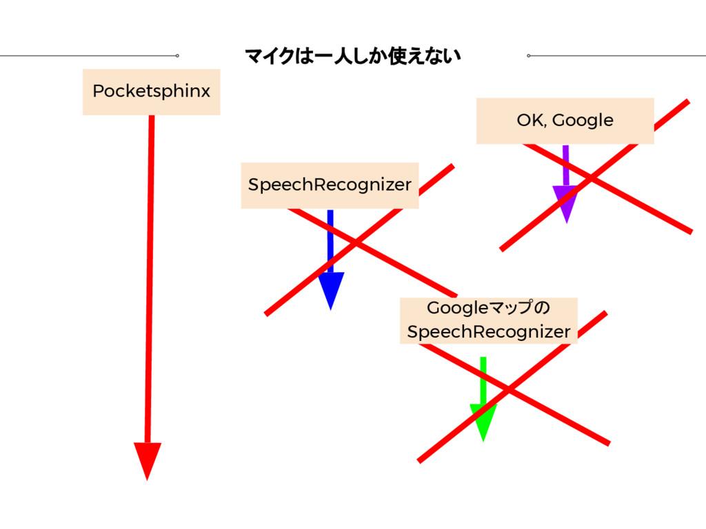 マイクは一人しか使えない Pocketsphinx SpeechRecognizer OK, ...