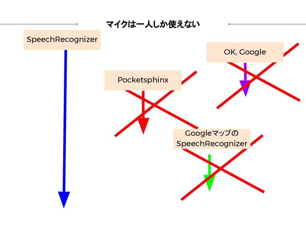 マイクは一人しか使えない SpeechRecognizer Pocketsphinx OK, ...
