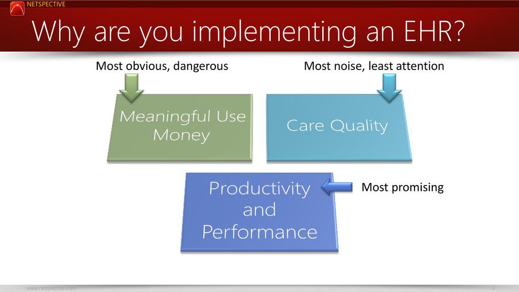 NETSPECTIVE www.netspective.com 5 Why are you i...