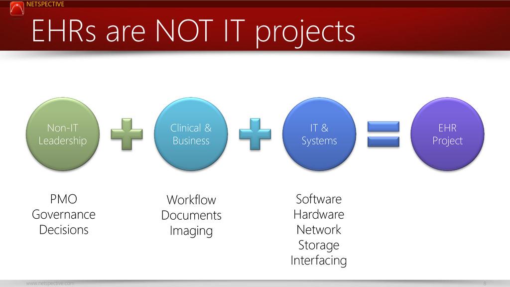 NETSPECTIVE www.netspective.com 8 EHRs are NOT ...