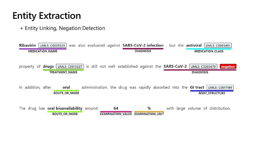 Entity Extraction + Entity Linking, Negation De...
