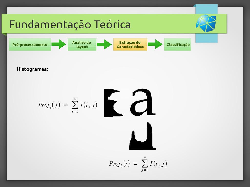Fundamentação Teórica Pré-processamento Análise...