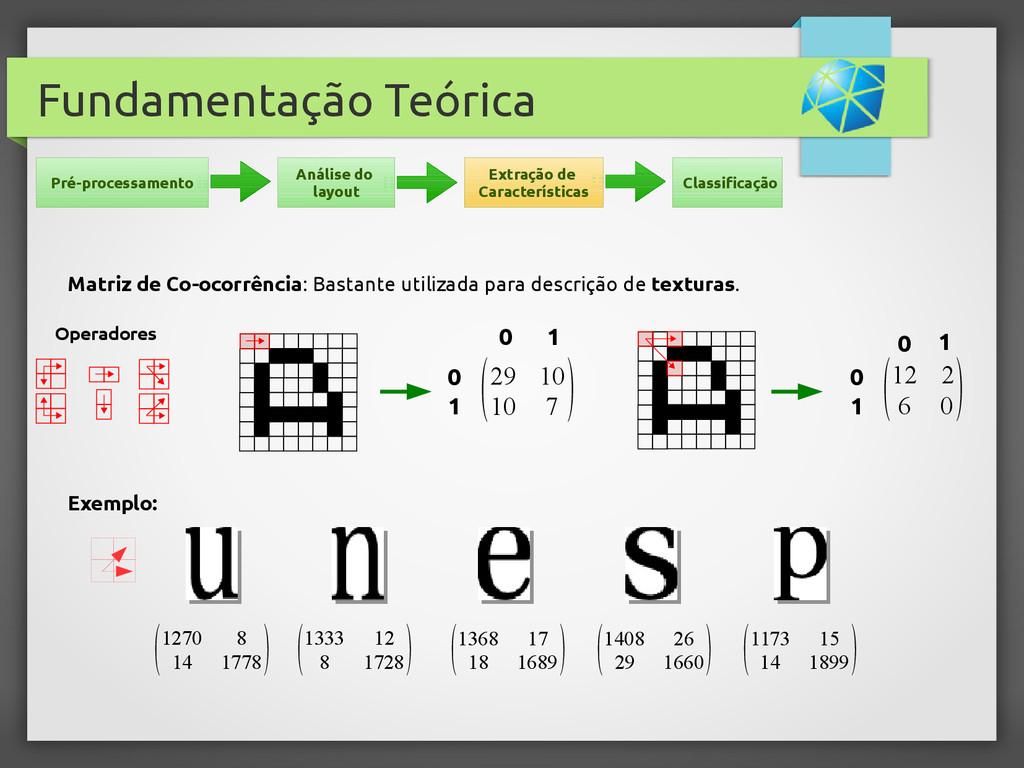 Fundamentação Teórica Matriz de Co-ocorrência: ...